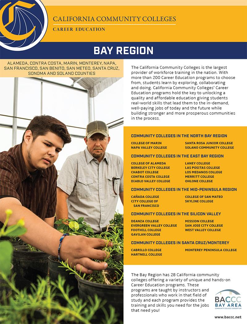 CTE FactSheets Bay
